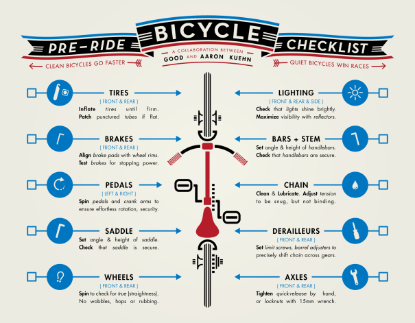 Ride to Work Day infographic